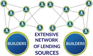 Extensive Network of Lenders
